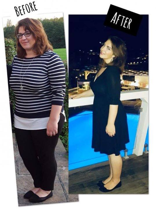 Weight Plan Consultant - Independent dieting consultation & 1 to 1 support
